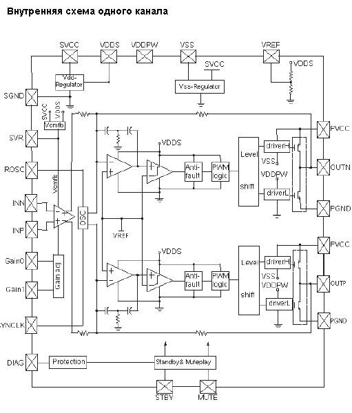 Усилитель на 20 ватт схема Усилитель мощности20ватт схема 17 05 2013 admin схемы усилителей схема усилителя.